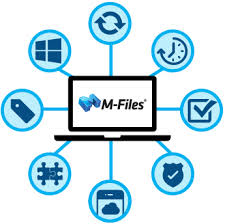 M filesUses